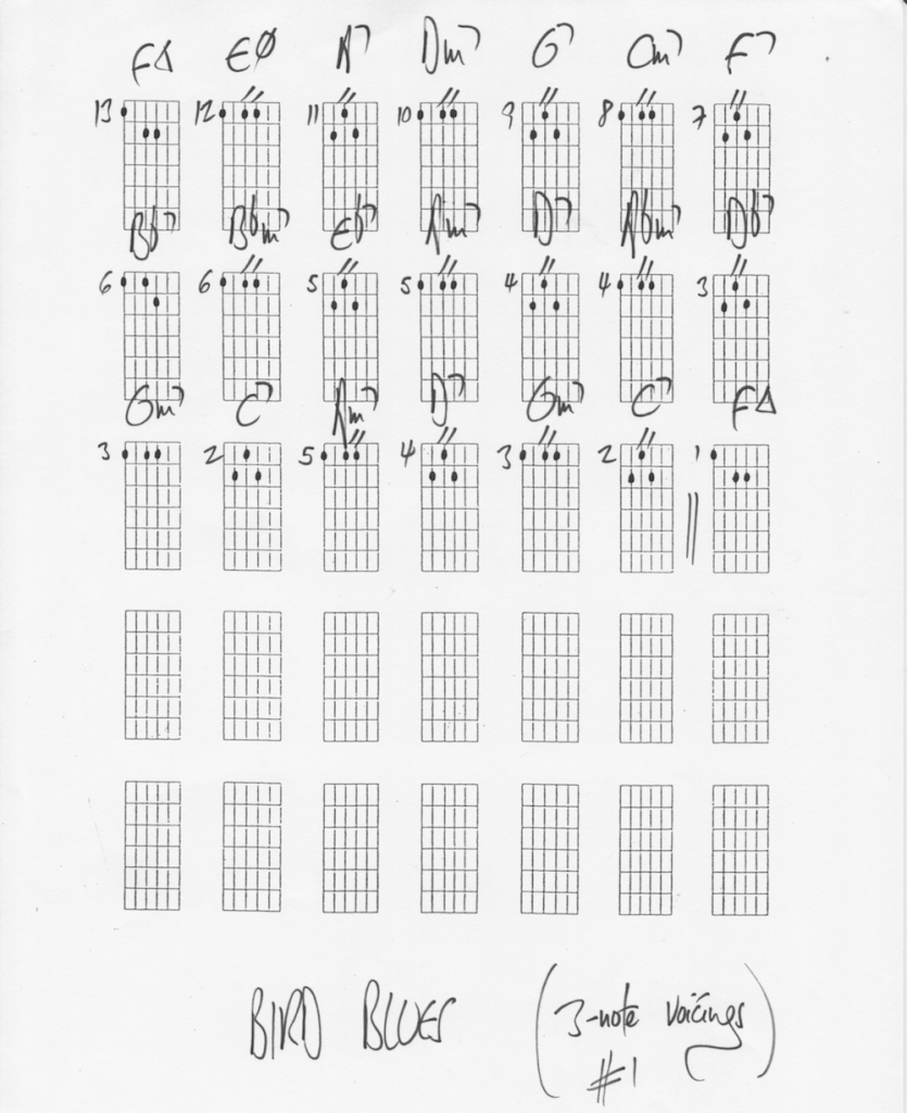 BluesForAlice3-noteVoicings_1